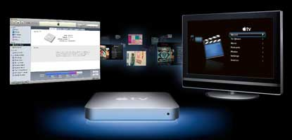 Apple TV and HD iTunes
