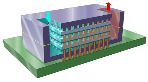 IBM interlayer cooling for 3D chips