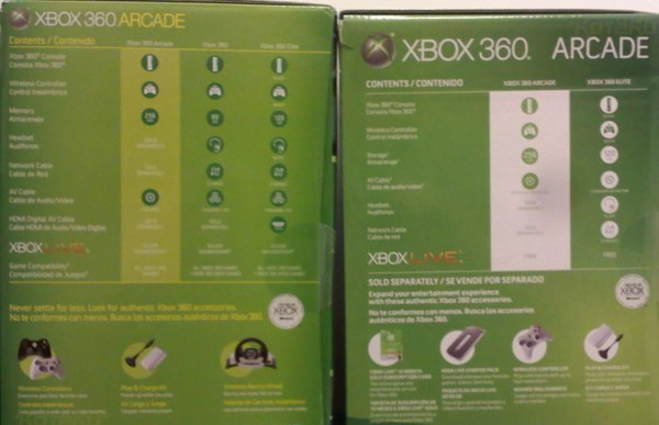 Leaked back-of-box chart shows Xbox line winnowing down to ...