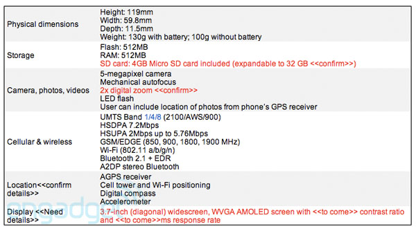Nexus One Spec Sheet 1
