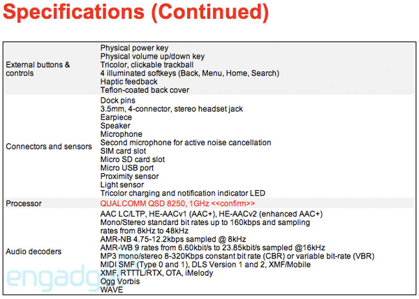 Nexus One Spec Sheet 2