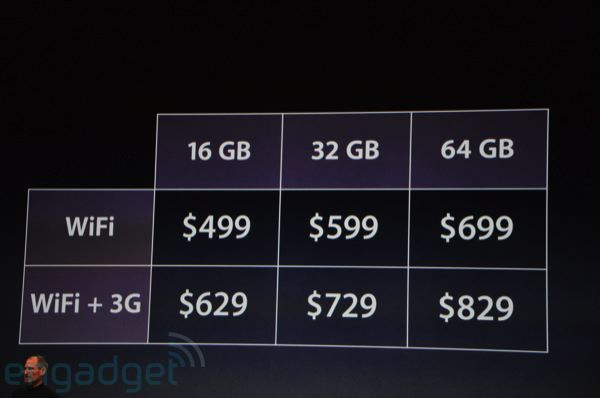 iPad pricing options