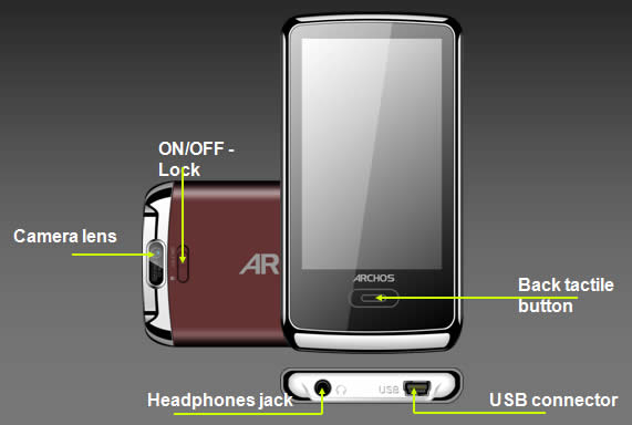 Five supposed new Archos models rendered for your speculative enjoyment