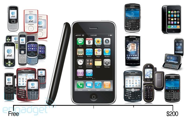 att pricing scale 2 the American phone subsidy model is a RAZR way of thinking in an iPhone world