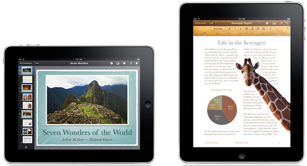 ipad work machine Survey finds people eager to work on the go with iPad, we wonder what line of work theyre in