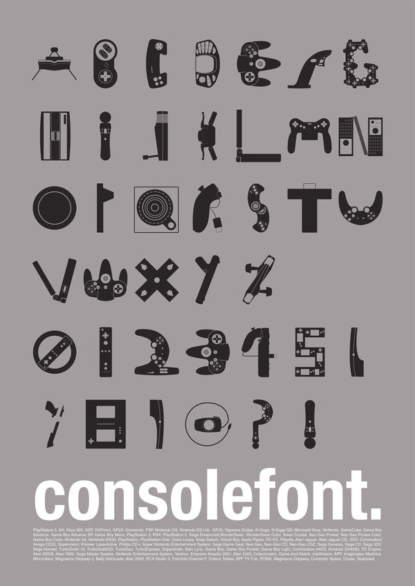 The Console Font Sits At The Crossroads Of Your