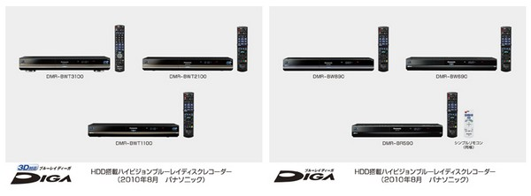 anasonic launches six new BDXL-compatible DVRs, the expensive media you'll need to feed them
