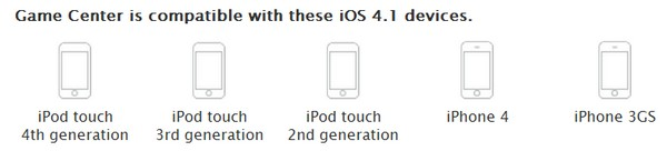 iPhone 3G left out of the Game Center fun, 2nd gen iPod touch gets picked last