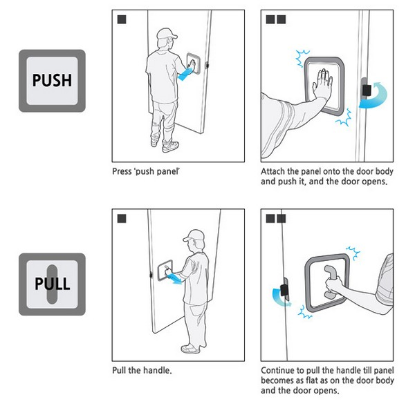 In & Out Door concept keeps you from pushing when you should pull, vice-versa