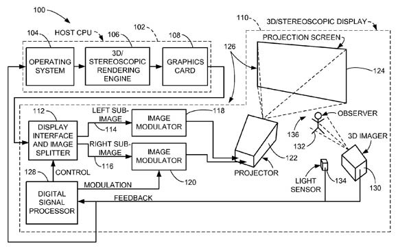Apple Glasses Patent Apple Granted Patents For