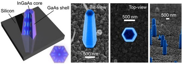 Scientists grow nanolasers on silicon chips, prove microscopic blinkenlights are the future