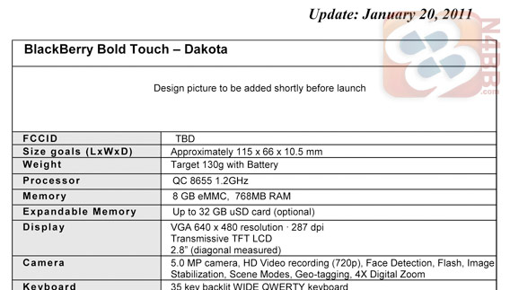 Full Specs Leak for BlackBerry Bold Touch