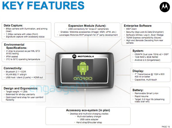 Key Features des neuen Business Tablets von Motorola. Quelle: engadget.com