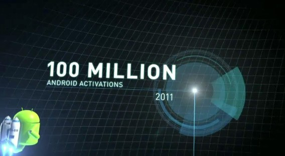 11x0510179n4325fv Google reaches 100 millionth Android activation, 400,000 Android devices activated daily