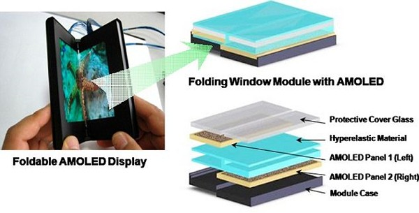 samsung s foldable amoled display no creases even after 100 000