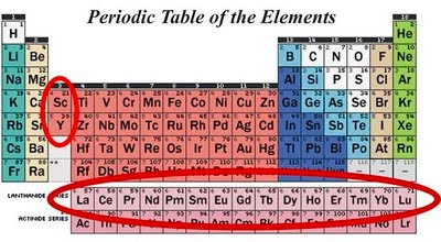 http://www.blogcdn.com/www.engadget.com/media/2011/05/rare-earths.jpg
