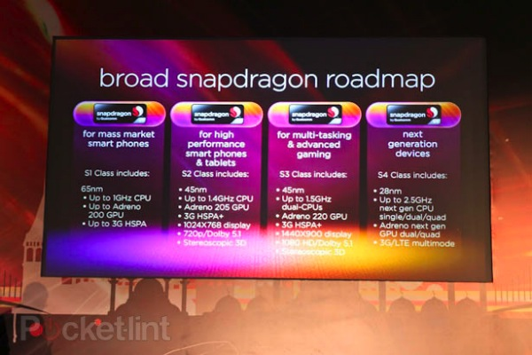 Qualcomm Unveils Snapdragon Roadmap