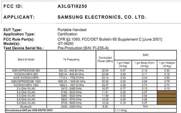 Samsung I9250 at FCC