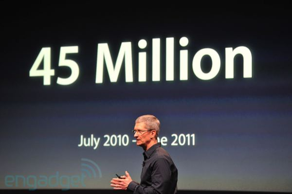 apple profits july - september