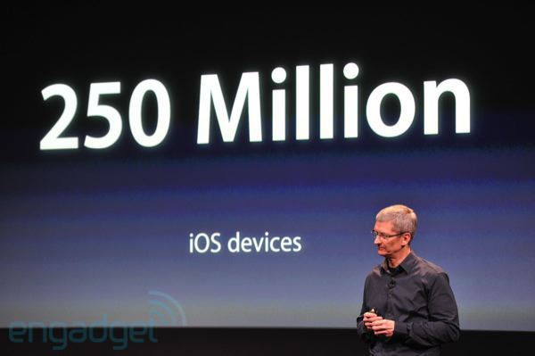 250 Million iOS Devices Sold
