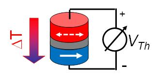 Tunnel magneto thermoelectric voltage