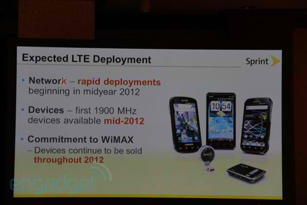 Sprint announces huge LTE expansion in 'coming months,' adds New York, Chicago and LA to the list