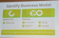 Spotify gets app-happy with new platform (video)