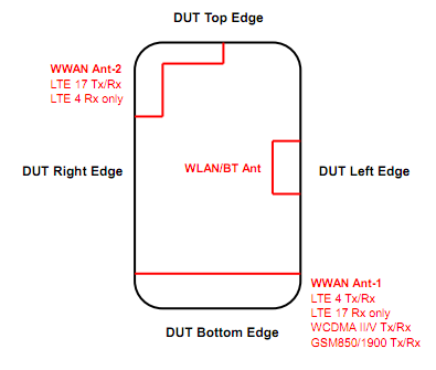 HTC Titan II works its charm on the FCC with AT&T LTE included
