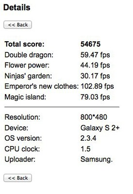 Is this the Samsung Galaxy S II Plus? Leaked benchmarks suggest new 1.5GHz dual-core Exynos processor