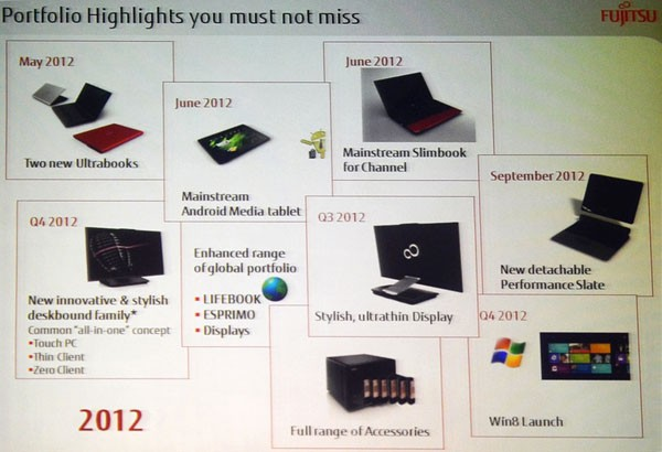Fujitsu roadmap reveals Windows 8 launch