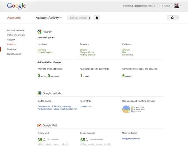 google account activity Google dives into personal analytics with new Account Activity feature
