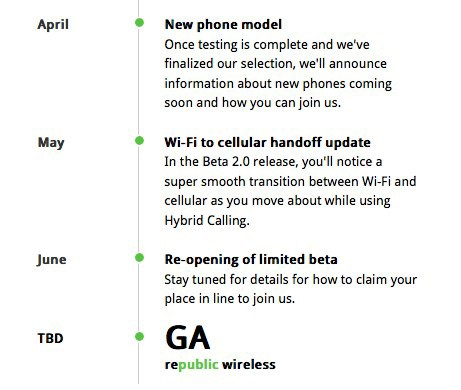 Republic Wireless to open next beta in June