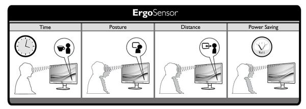 Philips' new ErgoSensor desktop display demands that you sit up straight