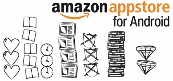 Amazon Appstore shatters $  20 ceiling for in-app purchases