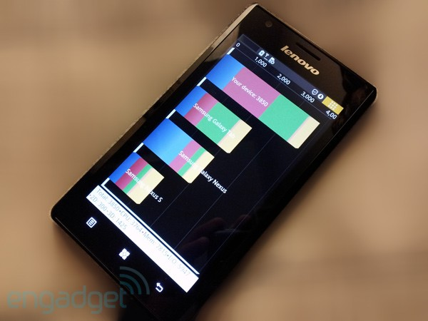 Lenovo K800's initial benchmark scores look promising, but not the ambitious kind