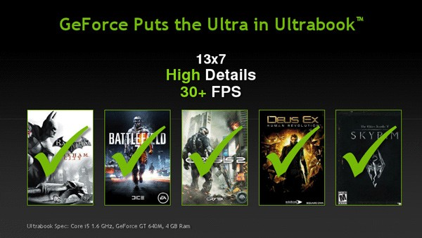 nvidia ultrabook slide theres nothing Ultra about Ivy Bridge Ultrabooks unless you add Kepler