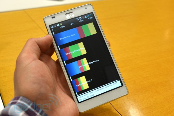 LG Optimus 4X HD stops in at the FCC, flaunts AT T bands, global support