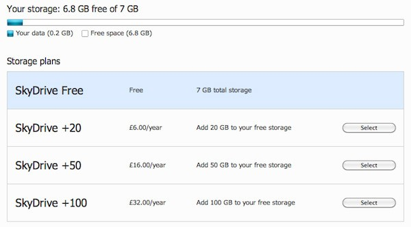 SkyDrive tariff options