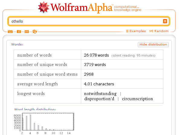 Wolfram Alpha now does literary analysis, breaks down the Bard's work 