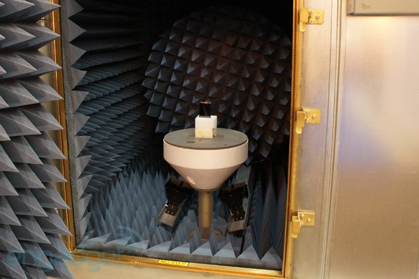 Rhode &amp; Schwarz anechoic chamber waves-on