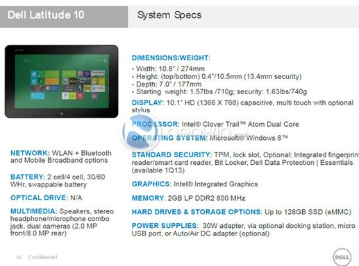 Slide shows Dell Latitude 10 tablet running Windows 8