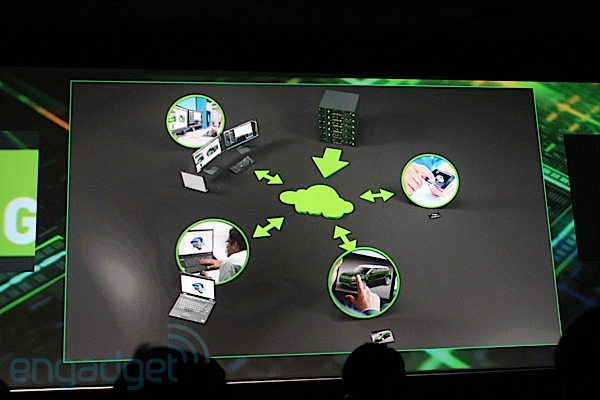 NVIDIA CEO Jen-Hsun Huang announces cloud-based, virtualized Kepler GPU technology