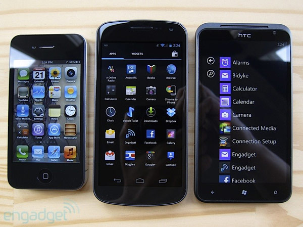 iPhone, Galaxy Nexus, Titan