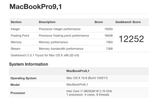 Macbook Pro and iMac with Ivy Bridge processors crop up on benchmarks