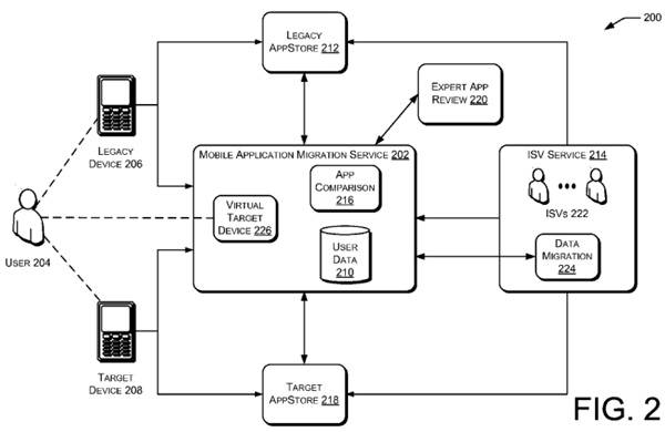 Microsoft patent application for app transfers