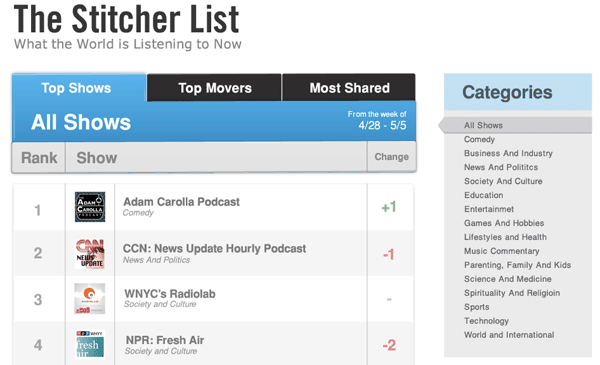 Stitcher Radio debuts The Stitcher List, a new way to discover podcasts worth listening to