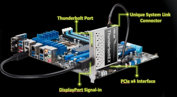 asus-thunderbolt-upgrade-card-for-7-series-motherboard