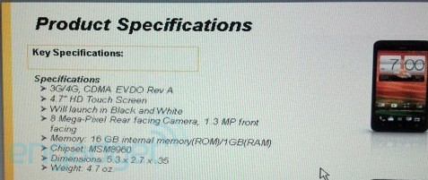 White Sprint Evo 4G LTE rumors given weight by blurrycam snap
