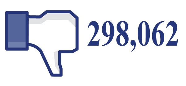 tiny-fraction-of-required-270-million-facebook-users