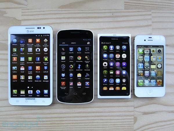 ABI Apple and Samsung have over 50 percent of the smartphone space, 90 percent of its moneymaking